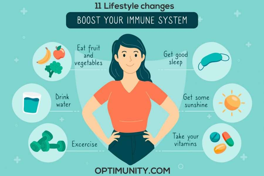 Lifestyle changes to boost your immune system